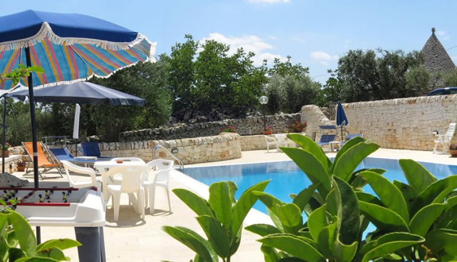 Holiday in Trulli - Case vacanza nei Trulli